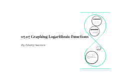 07.07 Graphing Logarithmic Functions
