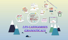 LES CATEGORIES GRAMATICALS 2n ESO