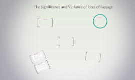 Copy of The Significance and Variance of Rites of Passage