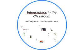 Infographics in the Classroom: