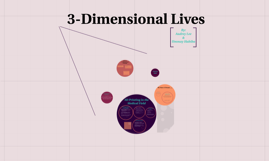 Three Dimensional Lives