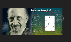 Copy of Roberto Assagioli