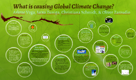 What is causing Global Climate
