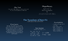 The Tuxedoes of Best Fit