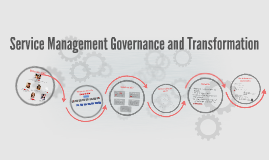 Copy of Service Management Governance and Transformation