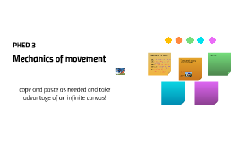 Mechanics of movement