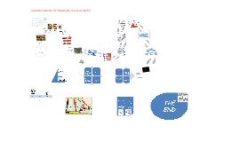 Copy of NORMAS BASICAS DE ALMACENAMIENTO