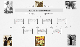 Copy of The Life of Annie Oakley