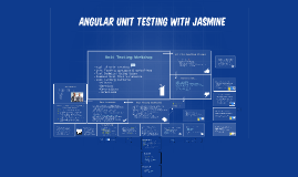 Angular Unit Testing with Jasmine