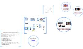 Copy of El Diseño Instruccional