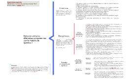 Cuadro sinóptico de competencias genéricas y disciplinares