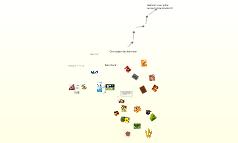 Impact van Plantaardige t.o.v. Dierlijke Voeding  op het Milieu