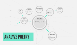 ANALYZE POETRY