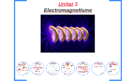 FIS2 Unitat 3 electromagnetisme