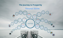 The Journey to Prosperity