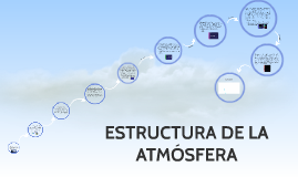 Copy of ESTRUCTURA DE LA ATMOSFERA