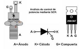 Análisis de control de potencia mediante SCR.