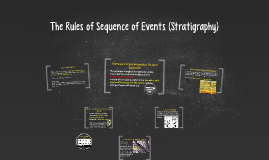 The Rules of Sequence of Events