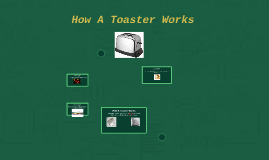 How A Toaster Works