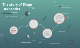 The story of Diego hernandez