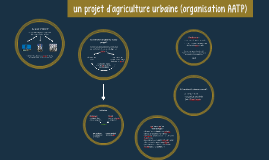 projet agriculture urbaine - organisation AATP
