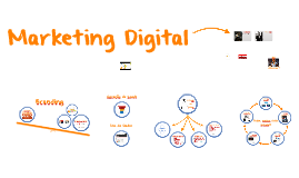 Data Driven Marketing Planning - Planejamento de Marketing direcionado por dados