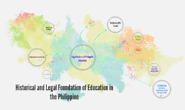 Historical and Legal foundation of education in the philippi