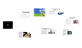 Copy of Copy of Psicologia de Orientação Vocacional  e Profissional