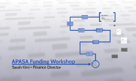 APASA Funding Workshop