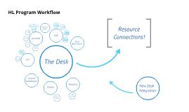 HL Program Workflow