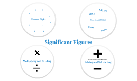 Copy of Significant Figures