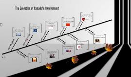 The Evolution of Canada's Envolvement