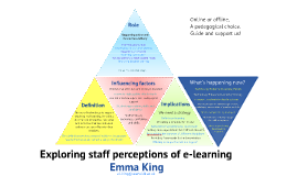 Exploring perceptions of e-learning (+ what's followed) 2014