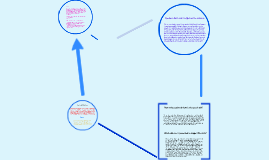 Copy of 07.01 Evaluating a Speaker
