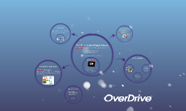 OverDrive School Digital Library