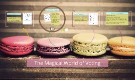 The Magical World of Voting
