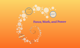 Force Work and Power