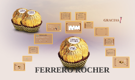 Copy of Malteadas FERRERO ROCHER