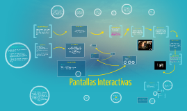 Pantallas Interactivas