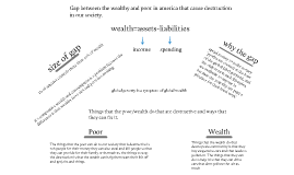Copy of Gap between the wealthy and poor in america that cause destruction in our society