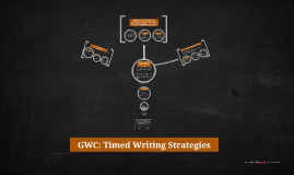 ENGL 98: Timed Writing Strategies