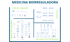 Introducción a la Medicina Biorreguladora