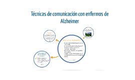 Técnicas de comunicación con enfermos de Alzheimer