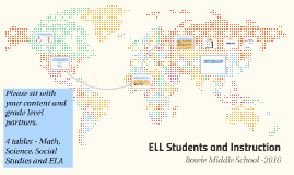 ELL Students and Imstruction