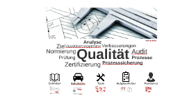 Qualität in der Automobilbranche