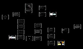 Copy of proyecto de quimica