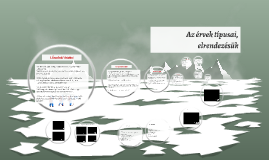 Copy of Az érvek típusai