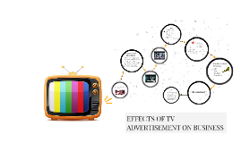 EFFECTS OF TV ADVERTISEMENT ON BUSINESS
