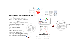 Copy of Google: An Internet Search Service Company
