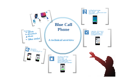 Blue Call Phone